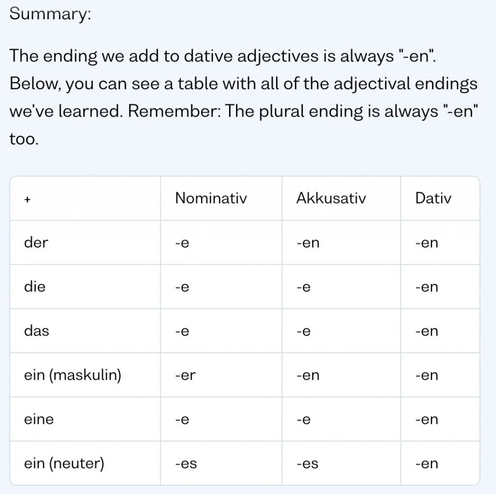 table of nominative, accusative and dative rules for learning german on busuu app