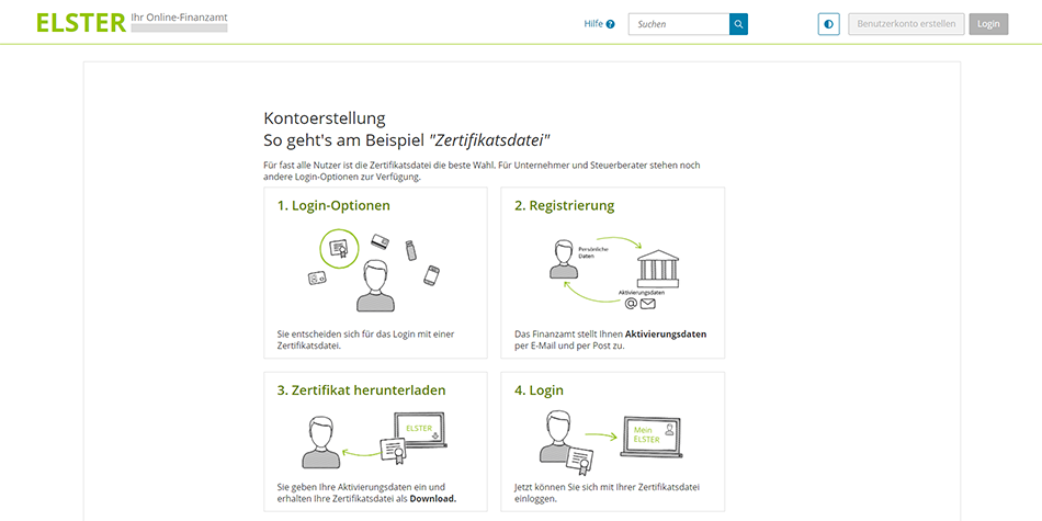 how to use a certificate file (Zertifikatsdatei) on the ELSTER website